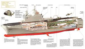 Looks like Russia will buy a Mistral Class Amphibious Assault Ship from France…