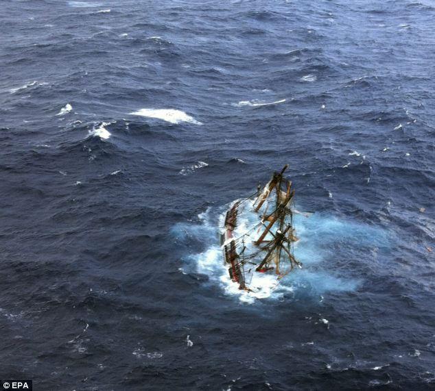 Tall Ship HMS Bounty sank by the Hurricane Sandy…