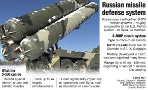 s-300_missile_system