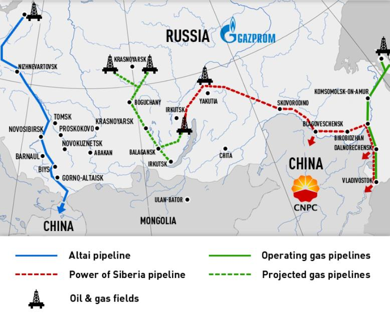 Second Gas Pipeline to China in the works…