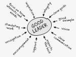 Leader verses Social Director…