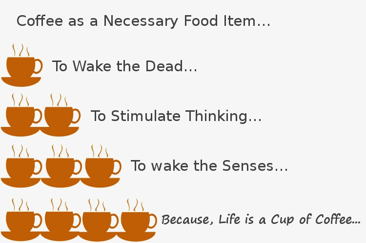 Just-Because...A-Coffee-Consumption-Infographic1