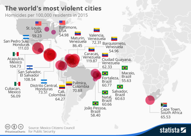 20_most_violent_cities_worldwide