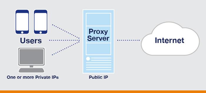 Nova Proxy Switcher; sometimes you gotta do it…